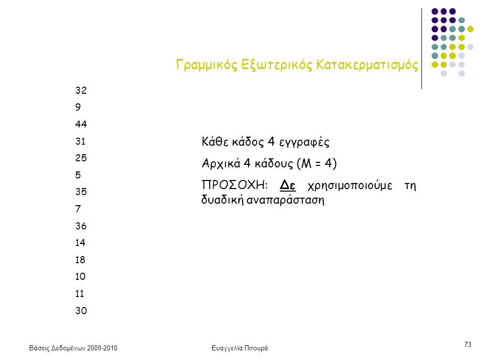 Βάσεις Δεδομένων 2009-2010Ευαγγελία Πιτουρά 73 Γραμμικός Εξωτερικός Κατακερματισμός 32 9 44 31 25 5 35 7 36 14 18 10 11 30 Κάθε κάδος 4 εγγραφές Αρχικά 4 κάδους (M = 4) ΠΡΟΣΟΧΗ: Δε χρησιμοποιούμε τη δυαδική αναπαράσταση