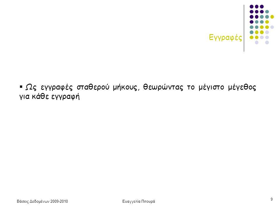 Βάσεις Δεδομένων 2009-2010Ευαγγελία Πιτουρά 30 Αρχεία Σωρού Αρχείο Σωρού (heap file ή pile file): Οι εγγραφές τοποθετούνται στο αρχείο με τη σειρά που εισάγονται 1.