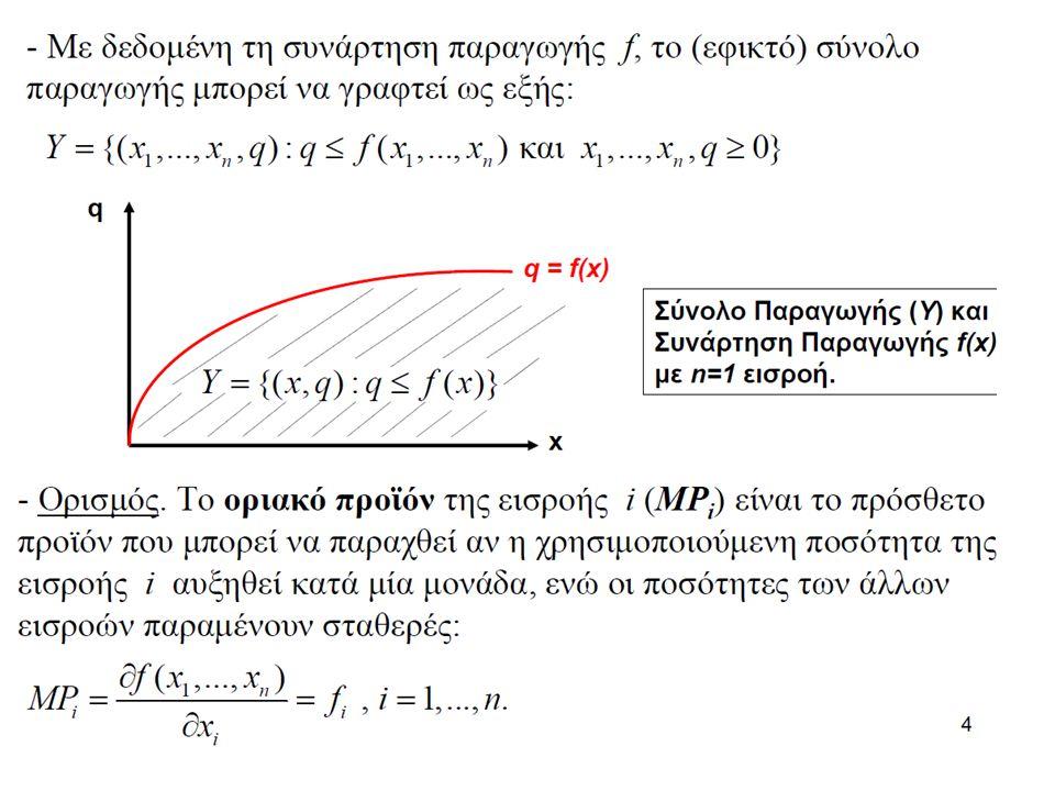 Συνολικό Έσοδο (Total Revenue) : P X Q Μέσο Έσοδο (Average Revenue): P X Q/ Q=P Οριακό Έσοδο (Marginal Revenue=MR): Δ(P x Q)/ΔQ = ΔΡ/ΔQ x Q + P ΔQ/ΔQ Όμως, επειδή ΔΡ=Ο (δεδομένου ότι οι τιμές είναι σταθερές) και ΔQ/ΔQ=1, έχουμε ότι MR= 0 x Q + P x 1= P Συνεπώς, το Οριακό Έσοδο στον πλήρη ανταγωνισμό, ισούται με το μέσο έσοδο και αυτό με τη σταθερή τιμή Ρ Δηλαδή Ρ= ΜR Ξέρουμε ακόμη από την ήδη αναλυθείσα θεωρία ότι, η επιχείρηση μεγιστοποιεί τα κέρδη της στο σημείο όπου το Οριακό Κόστος τέμνει το Οριακό Έσοδο της επιχείρησης σε συγκεκριμένο επίπεδο παραγωγής Q, όταν το Οριακό Κόστος αυξάνεται Επομένως, στο σημείο ισορροπίας, (εκεί όπου η επιχείρηση μεγιστοποιεί τα κέρδη της θα ισχύει ότι: P=MR=MC