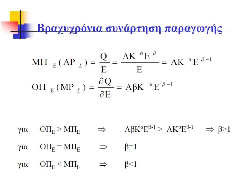Η μεγιστοποίηση επιτελείται πάλι εκεί όπου το οριακό κόστος ισούται με το οριακό έσοδο ισορροπία: ΟΕ = ΟΚ