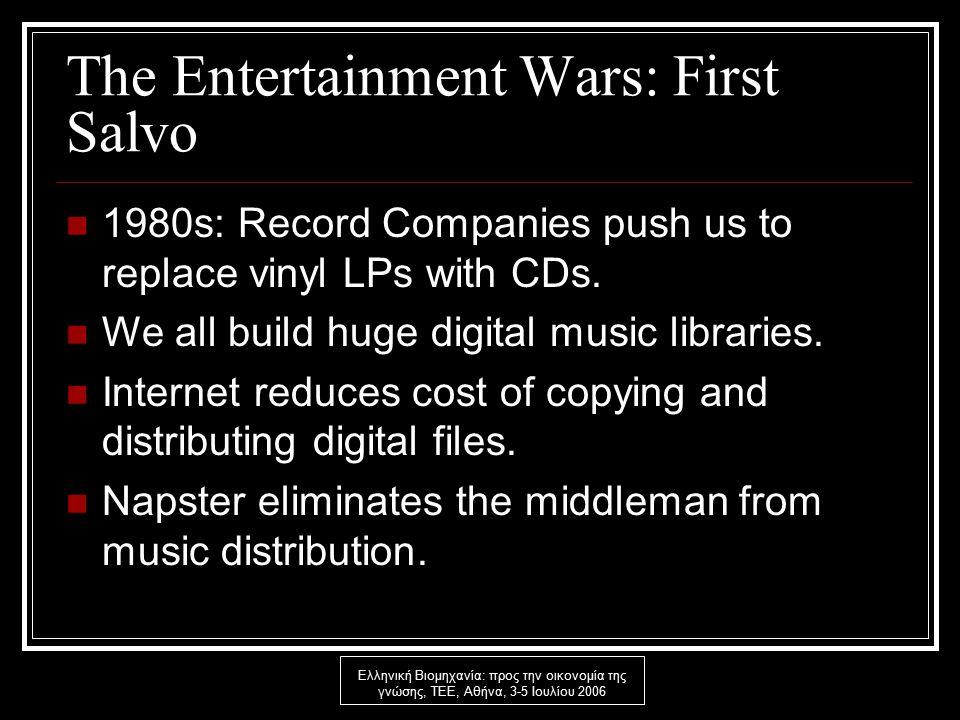 Ελληνική Βιομηχανία: προς την οικονομία της γνώσης, ΤΕΕ, Αθήνα, 3-5 Ιουλίου 2006 The Entertainment Wars: First Salvo 1980s: Record Companies push us to replace vinyl LPs with CDs.