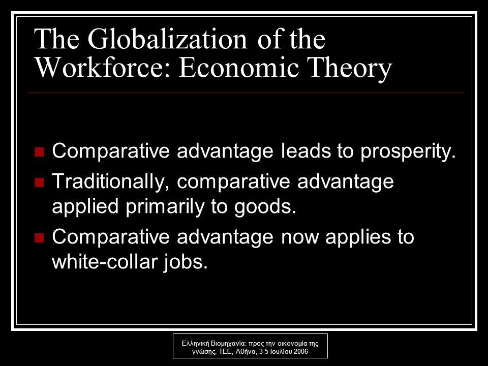 Ελληνική Βιομηχανία: προς την οικονομία της γνώσης, ΤΕΕ, Αθήνα, 3-5 Ιουλίου 2006 The Globalization of the Workforce: Economic Theory Comparative advantage leads to prosperity.