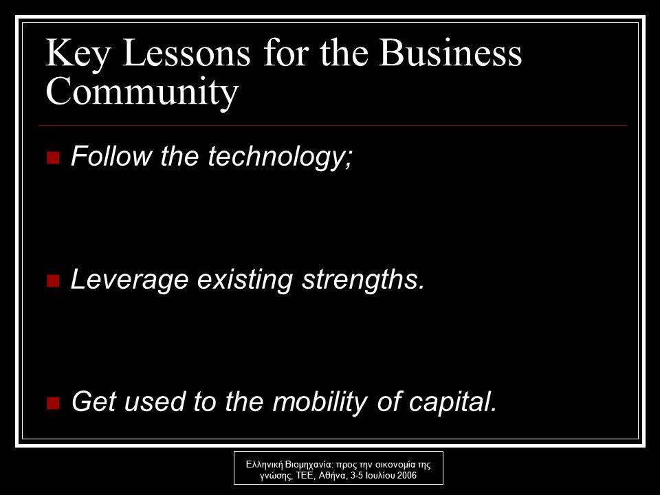 Ελληνική Βιομηχανία: προς την οικονομία της γνώσης, ΤΕΕ, Αθήνα, 3-5 Ιουλίου 2006 Key Lessons for the Business Community Follow the technology; Leverage existing strengths.