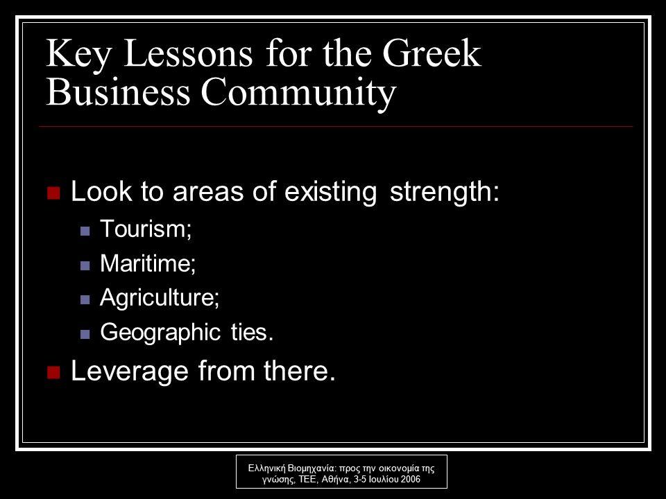 Ελληνική Βιομηχανία: προς την οικονομία της γνώσης, ΤΕΕ, Αθήνα, 3-5 Ιουλίου 2006 Key Lessons for the Greek Business Community Look to areas of existing strength: Tourism; Maritime; Agriculture; Geographic ties.