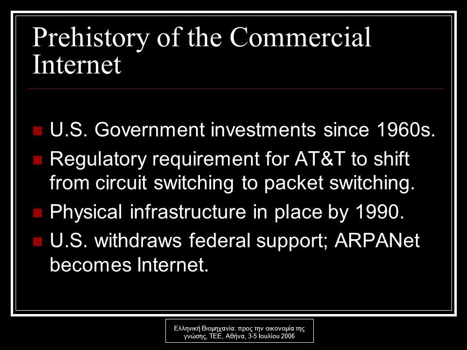 Ελληνική Βιομηχανία: προς την οικονομία της γνώσης, ΤΕΕ, Αθήνα, 3-5 Ιουλίου 2006 Prehistory of the Commercial Internet U.S.