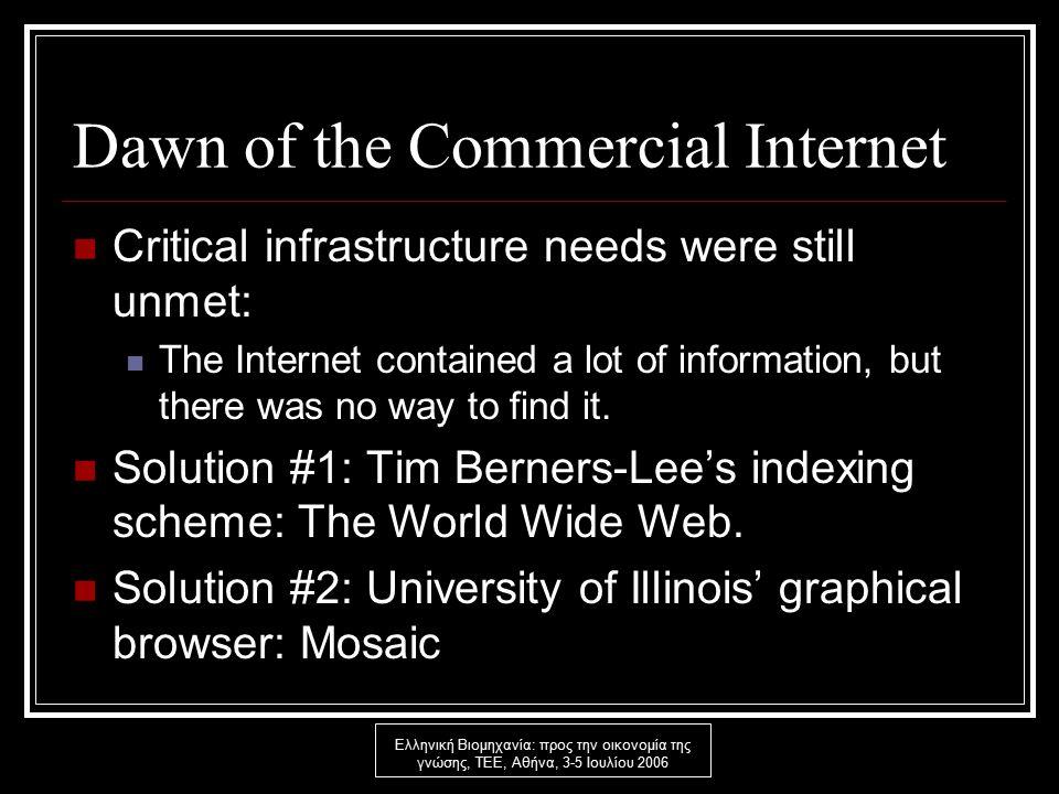 Ελληνική Βιομηχανία: προς την οικονομία της γνώσης, ΤΕΕ, Αθήνα, 3-5 Ιουλίου 2006 Dawn of the Commercial Internet Critical infrastructure needs were still unmet: The Internet contained a lot of information, but there was no way to find it.