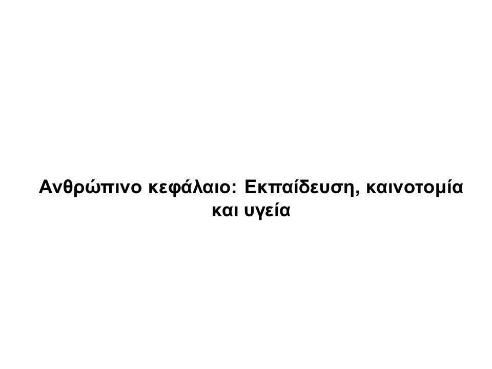 Η σχέση έρευνας και καινοτομίας ως σοβαρό πρόβλημα στο Ελληνικό εκπαιδευτικό σύστημα Όταν αναχθεί η παραγωγή τεχνολογίας (κατοχύρωση πατέντων) σε όρους κατά κεφαλήν προϊόντος, διαπιστώνουμε ότι η σχέση κατοχυρωμένων πατέντων κατά κεφαλήν προϊόντος είναι μη γραμμική και ειδικότερα εκθετική.