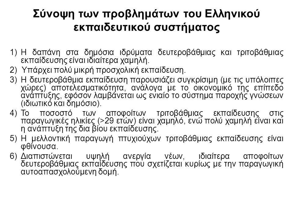 Σύνοψη των προβλημάτων του Ελληνικού εκπαιδευτικού συστήματος 1) Η δαπάνη στα δημόσια ιδρύματα δευτεροβάθμιας και τριτοβάθμιας εκπαίδευσης είναι ιδιαίτερα χαμηλή.