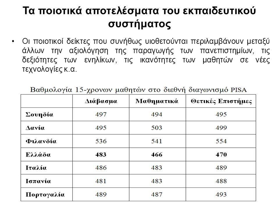 80 The methodology employed The Sensitivity Analysis