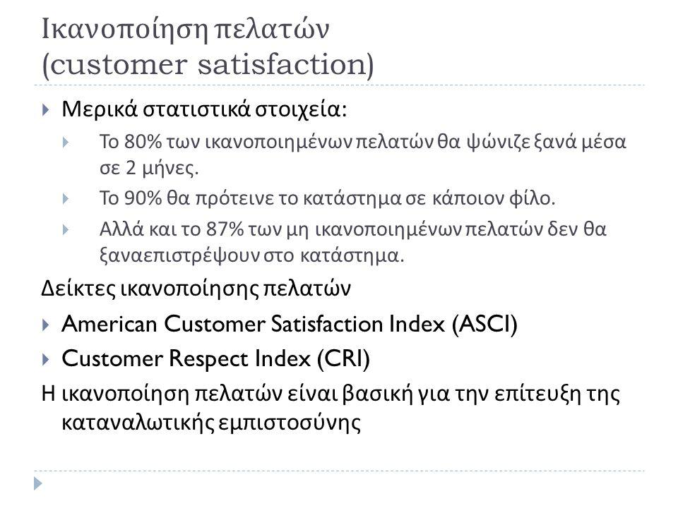 Ικανοποίηση πελατών (customer satisfaction)  Μερικά στατιστικά στοιχεία :  Το 80% των ικανοποιημένων πελατών θα ψώνιζε ξανά μέσα σε 2 μήνες.