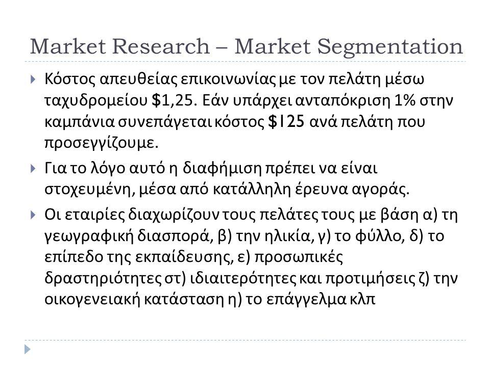 Market Research – Market Segmentation  Κόστος απευθείας επικοινωνίας με τον πελάτη μέσω ταχυδρομείου $1,25.