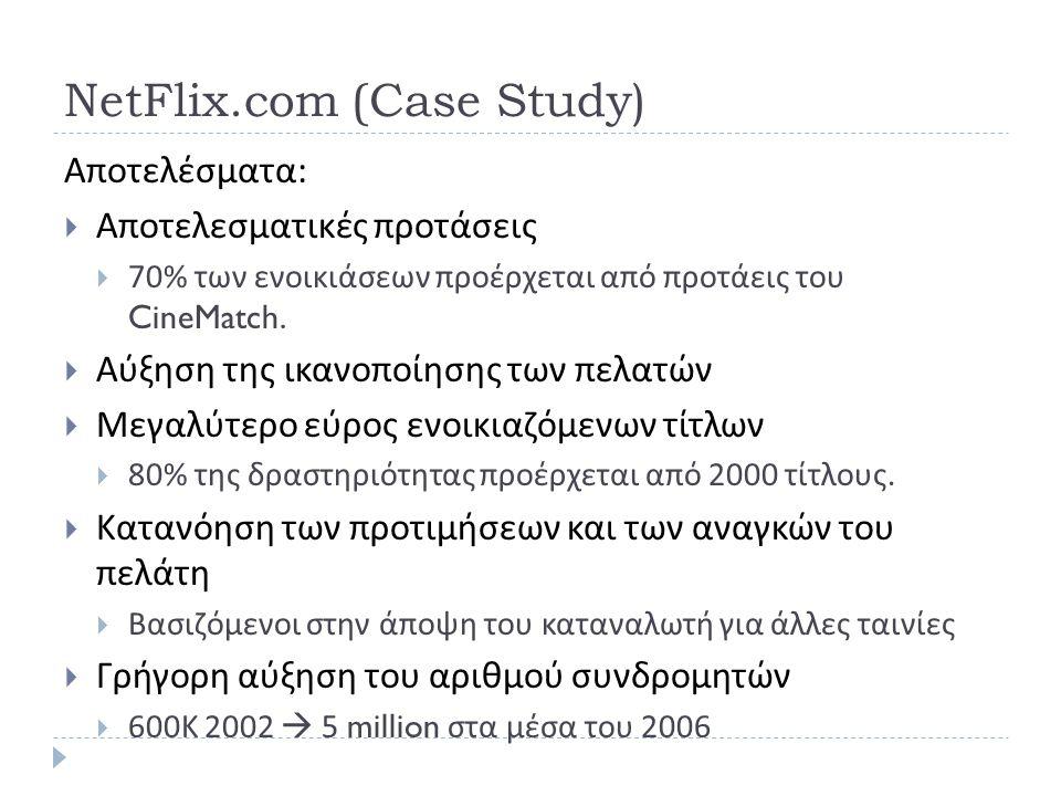 NetFlix.com (Case Study) Αποτελέσματα :  Αποτελεσματικές προτάσεις  70% των ενοικιάσεων προέρχεται από προτάεις του CineMatch.