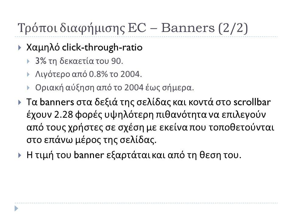 Τρόποι διαφήμισης EC – Banners (2/2)  Χαμηλό click-through-ratio  3% τη δεκαετία του 90.