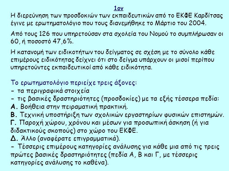 1ον Η διερεύνηση των προσδοκιών των εκπαιδευτικών από το ΕΚΦΕ Καρδίτσας έγινε με ερωτηματολόγιο που τους διανεμήθηκε το Μάρτιο του 2004.