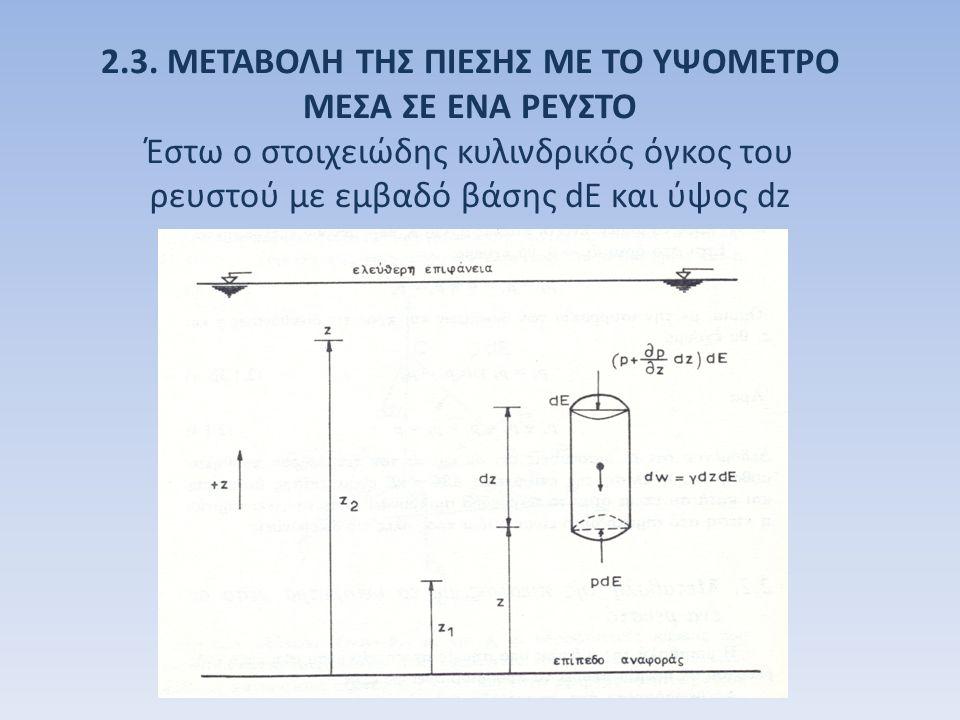 Οι δυνάμεις που ενεργούν πάνω στο στοιχειώδη κύλινδρο είναι οι υδροστατικές δυνάμεις και η βαρύτητα εάν θεωρήσουμε ότι η πίεση μεταβάλλεται μόνο ως προς z και το ρευστό είναι εν ηρεμία προκύπτει: (2.10) (2.11) ή (2.12) ή(2.13) ή (2.14)