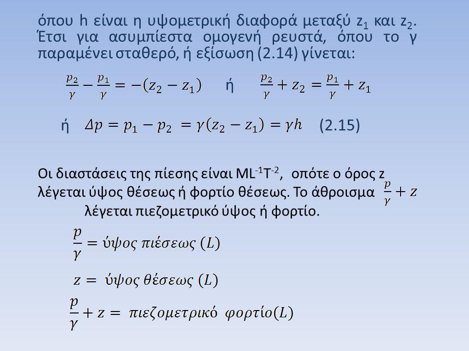 Η εξίσωση (2.15) δείχνει ότι: Η ένταση της υδροστατικής πίεσης μέσα σε ένα ομογενές υγρό μεταβάλλεται γραμμικά κατά την κατακόρυφη διεύθυνση.