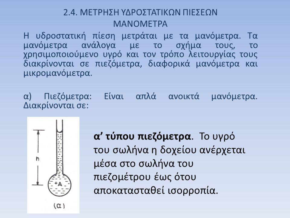 Στο σημείο Α η ένταση της πιέσεως είναι: (απόλυτη πίεση στο Α) (2.19) (2.20) ύψος στήλης υγρού (2.21) Μεταξύ του μηνίσκου και του οριζόντιου επιπέδου που περνάει το Α.