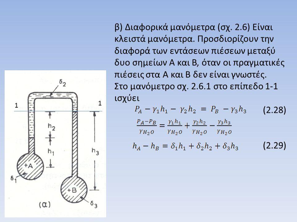 Στο μανόμετρο σχ. 2.6.2 στο επίπεδο 1-1 ισχύει (2.30) (2.31) 1 1