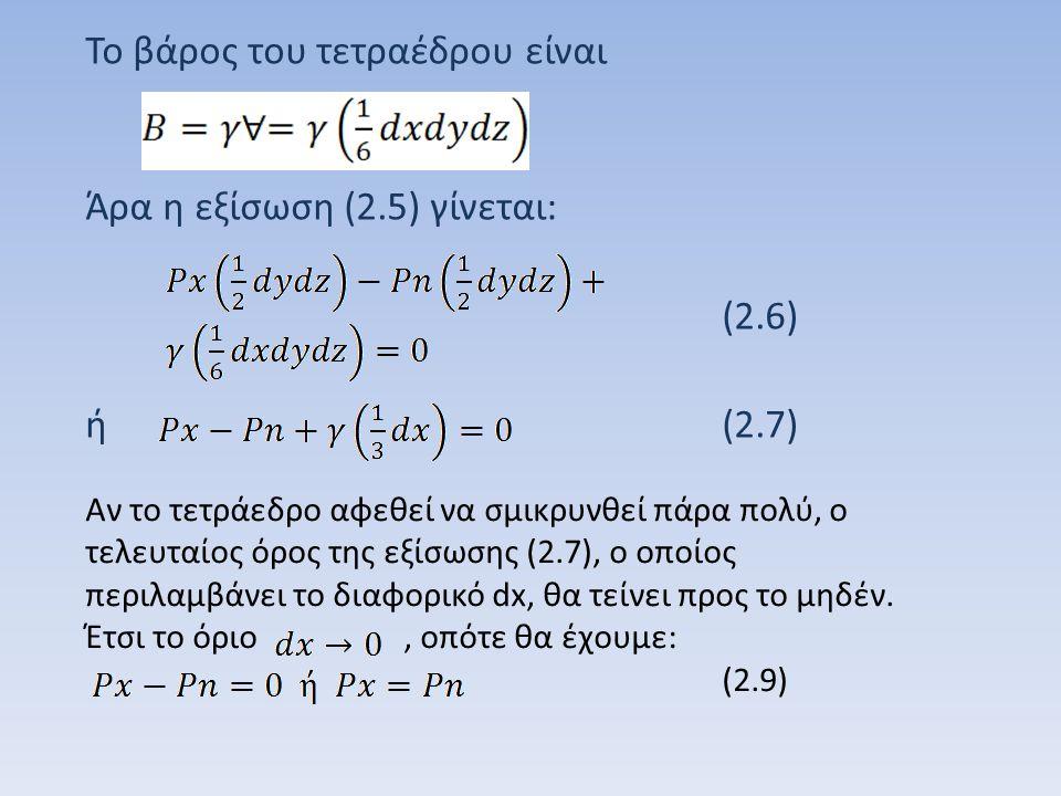 Καθ' όμοιο τρόπο, με την ισορροπία των δυνάμεων και προς τις διευθύνσεις y και z θα έχουμε: Άρα:(2.10) Δεδομένου ότι οι διαστάσεις του τετραέδρου είναι αυθαίρετες, η κλίση της επιφάνειας dE είναι επίσης αυθαίρετη.