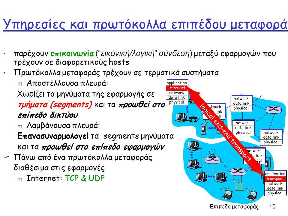 Επίπεδο μεταφοράς 10 Υπηρεσίες και πρωτόκολλα επιπέδου μεταφοράς παρέχουν επικοινωνία ( εικονική/λογική σύνδεση) μεταξύ εφαρμογών που τρέχουν σε διαφορετικούς hosts Πρωτόκολλα μεταφοράς τρέχουν σε τερματικά συστήματα m Αποστέλλουσα πλευρά: Χωρίζει τα μηνύματα της εφαρμογής σε τμήματα (segments) και τα προωθεί στο επίπεδο δικτύου m Λαμβάνουσα πλευρά: Επανασυναρμολογεί τα segments μηνύματα και τα προωθεί στο επίπεδο εφαρμογών  Πάνω από ένα πρωτόκολλα μεταφοράς διαθέσιμα στις εφαρμογές m Internet: TCP & UDP application transport network data link physical application transport network data link physical network data link physical network data link physical network data link physical network data link physical network data link physical logical end-end transport