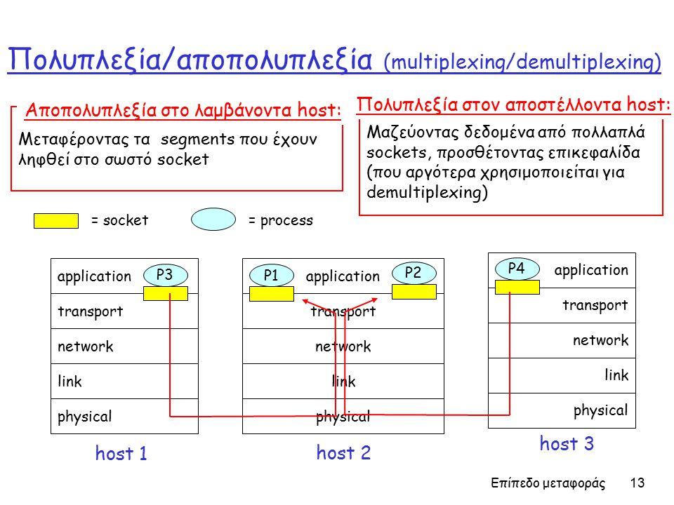Επίπεδο μεταφοράς 13 Πολυπλεξία/αποπολυπλεξία (multiplexing/demultiplexing) application transport network link physical P1 application transport network link physical application transport network link physical P2 P3 P4 P1 host 1 host 2 host 3 = process= socket Μεταφέροντας τα segments που έχουν ληφθεί στο σωστό socket Αποπολυπλεξία στο λαμβάνοντα host: Μαζεύοντας δεδομένα από πολλαπλά sockets, προσθέτοντας επικεφαλίδα (που αργότερα χρησιμοποιείται για demultiplexing) Πολυπλεξία στον αποστέλλοντα host: