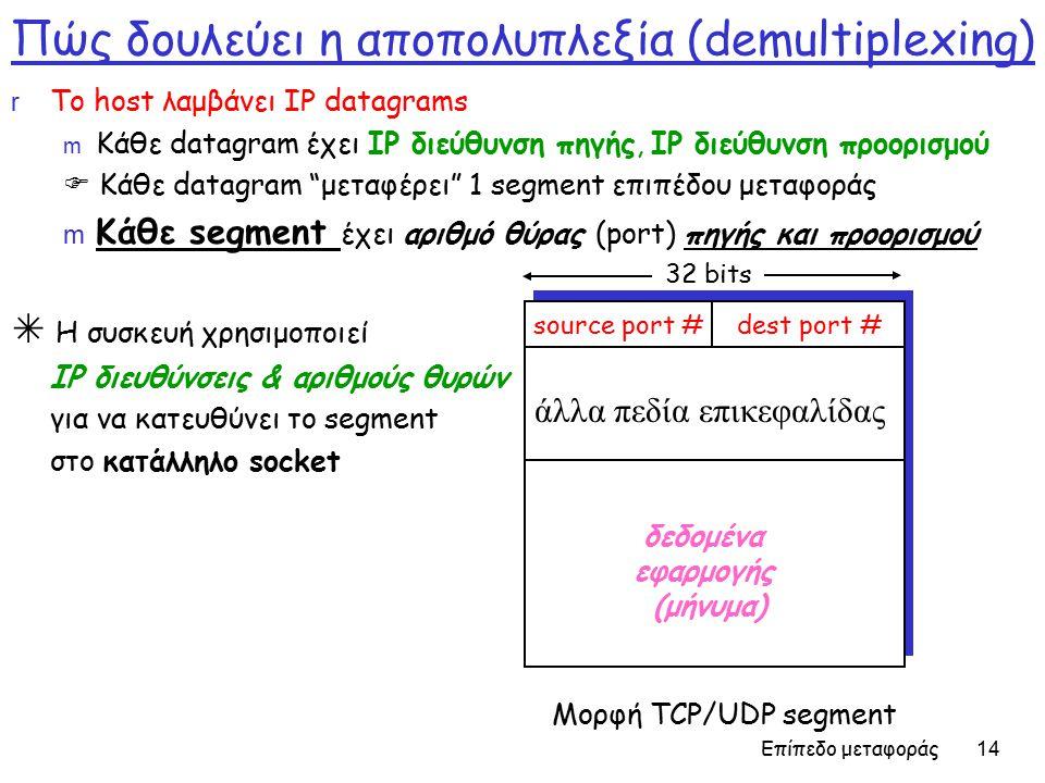 Επίπεδο μεταφοράς 14 Πώς δουλεύει η αποπολυπλεξία (demultiplexing) r Το host λαμβάνει IP datagrams m Κάθε datagram έχει IP διεύθυνση πηγής, IP διεύθυνση προορισμού  Κάθε datagram μεταφέρει 1 segment επιπέδου μεταφοράς m Κάθε segment έχει αριθμό θύρας (port) πηγής και προορισμού  Η συσκευή χρησιμοποιεί IP διευθύνσεις & αριθμούς θυρών για να κατευθύνει το segment στο κατάλληλο socket source port #dest port # 32 bits δεδομένα εφαρμογής (μήνυμα) άλλα πεδία επικεφαλίδας Μορφή TCP/UDP segment