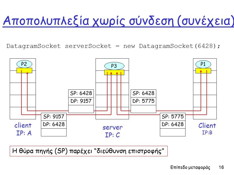 Επίπεδο μεταφοράς 16 Aποπολυπλεξία χωρίς σύνδεση (συνέχεια) DatagramSocket serverSocket = new DatagramSocket(6428); Client IP:B P2 client IP: A P1 P3 server IP: C SP: 6428 DP: 9157 SP: 9157 DP: 6428 SP: 6428 DP: 5775 SP: 5775 DP: 6428 Η θύρα πηγής (SP) παρέχει διεύθυνση επιστροφής