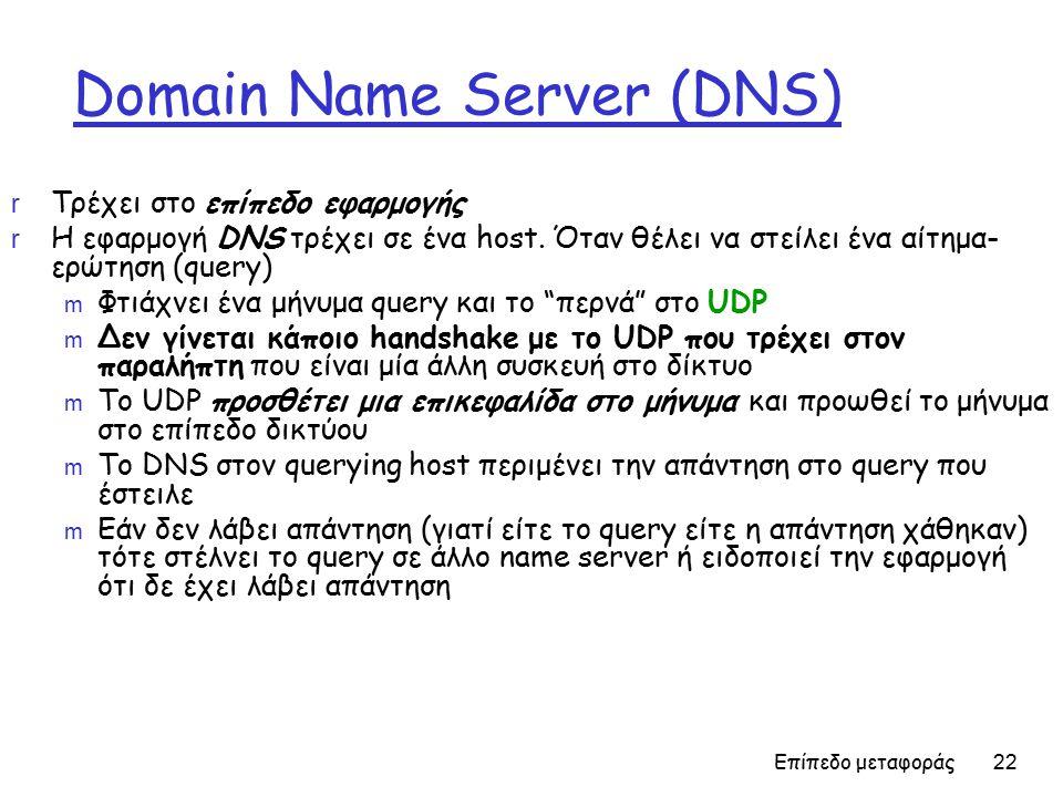 Επίπεδο μεταφοράς 22 Domain Name Server (DNS) r Τρέχει στο επίπεδο εφαρμογής r Η εφαρμογή DNS τρέχει σε ένα host.