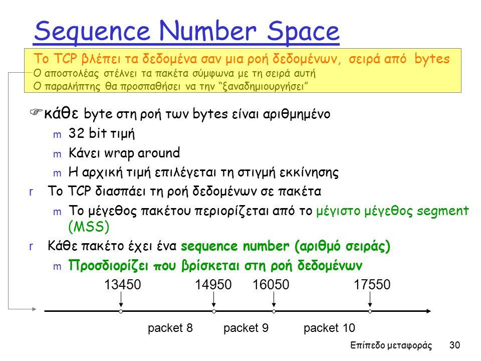 Επίπεδο μεταφοράς 30 Sequence Number Space  κάθε byte στη ροή των bytes είναι αριθμημένο m 32 bit τιμή m Κάνει wrap around m Η αρχική τιμή επιλέγεται τη στιγμή εκκίνησης r Το TCP διασπάει τη ροή δεδομένων σε πακέτα m Το μέγεθος πακέτου περιορίζεται από το μέγιστο μέγεθος segment (MSS) r Κάθε πακέτο έχει ένα sequence number (αριθμό σειράς) m Προσδιορίζει που βρίσκεται στη ροή δεδομένων packet 8packet 9packet 10 13450149501605017550 Το TCP βλέπει τα δεδομένα σαν μια ροή δεδομένων, σειρά από bytes Ο αποστολέας στέλνει τα πακέτα σύμφωνα με τη σειρά αυτή Ο παραλήπτης θα προσπαθήσει να την ξαναδημιουργήσει