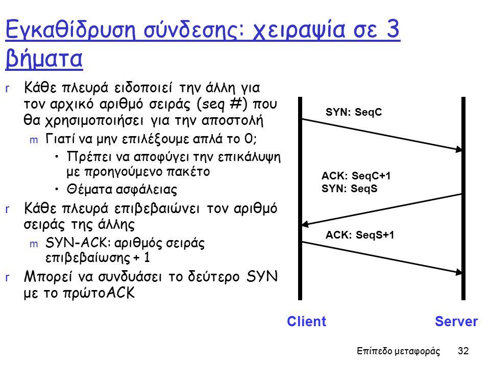 Επίπεδο μεταφοράς 32 Εγκαθίδρυση σύνδεσης: χειραψία σε 3 βήματα r Κάθε πλευρά ειδοποιεί την άλλη για τον αρχικό αριθμό σειράς (seq #) που θα χρησιμοποιήσει για την αποστολή m Γιατί να μην επιλέξουμε απλά το 0; Πρέπει να αποφύγει την επικάλυψη με προηγούμενο πακέτο Θέματα ασφάλειας r Κάθε πλευρά επιβεβαιώνει τον αριθμό σειράς της άλλης m SYN-ACK: αριθμός σειράς επιβεβαίωσης + 1 r Μπορεί να συνδυάσει το δεύτερο SYN με το πρώτοACK SYN: SeqC ACK: SeqC+1 SYN: SeqS ACK: SeqS+1 ClientServer