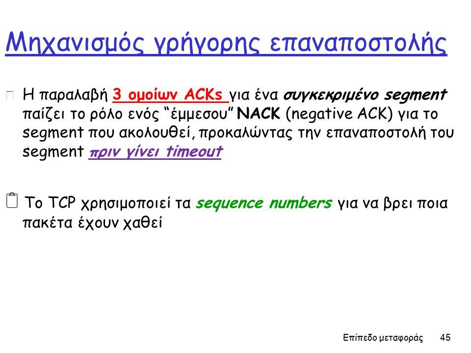 Επίπεδο μεταφοράς 45 Μηχανισμός γρήγορης επαναποστολής r Η παραλαβή 3 ομοίων ACKs για ένα συγκεκριμένο segment παίζει το ρόλο ενός έμμεσου NACK (negative ACK) για το segment που ακολουθεί, προκαλώντας την επαναποστολή του segment πριν γίνει timeout  To TCP χρησιμοποιεί τα sequence numbers για να βρει ποια πακέτα έχουν χαθεί