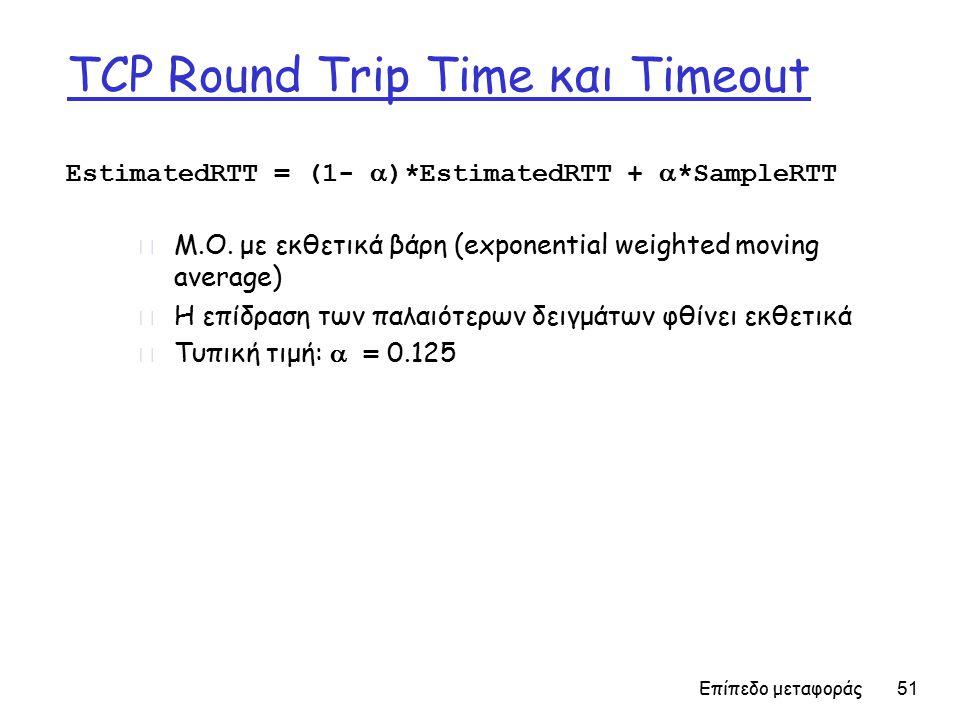 Επίπεδο μεταφοράς 51 TCP Round Trip Time και Timeout EstimatedRTT = (1-  )*EstimatedRTT +  *SampleRTT r Μ.Ο.