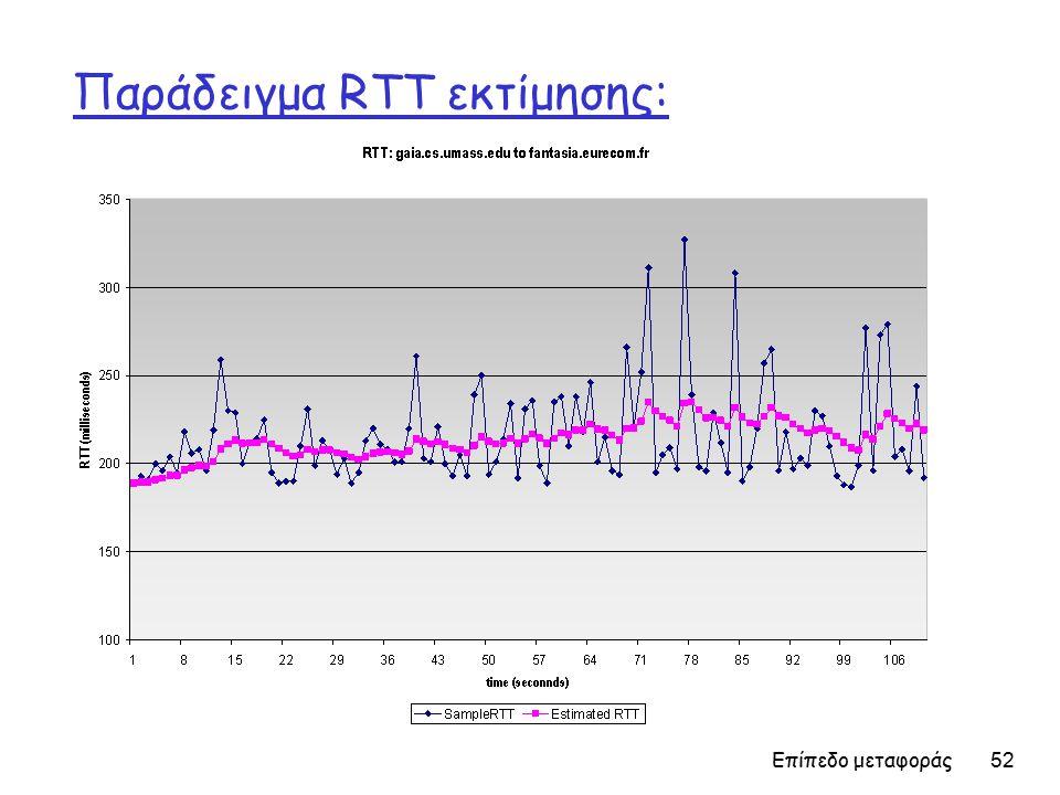 Επίπεδο μεταφοράς 52 Παράδειγμα RTT εκτίμησης: