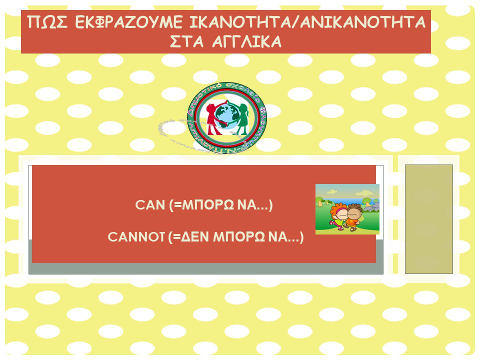 AFFIRMATIVE NEGATIVE QUESTIONS CAN ( = M ΠΟΡΩ ΝΑ...) CANNOT ( =ΔΕΝ M ΠΟΡΩ ΝΑ...) ΠΩΣ ΕΚΦΡΑΖΟΥΜΕ IKANOTHTA/ANIKANOTHTA ΣΤΑ ΑΓΓΛΙΚΑ