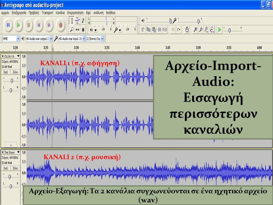 Αρχείο-Import- Audio: Εισαγωγή περισσότερων καναλιών KANALI 1 (π.χ. αφήγηση) KANALI 2 (π.χ. μουσική) Αρχείο-Εξαγωγή: Τα 2 κανάλια συγχωνεύονται σε ένα