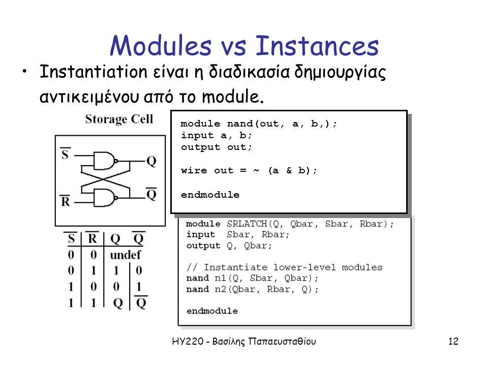 ΗΥ220 - Βασίλης Παπαευσταθίου12 Modules vs Instances Instantiation είναι η διαδικασία δημιουργίας αντικειμένου από το module. module nand(out, a, b,);