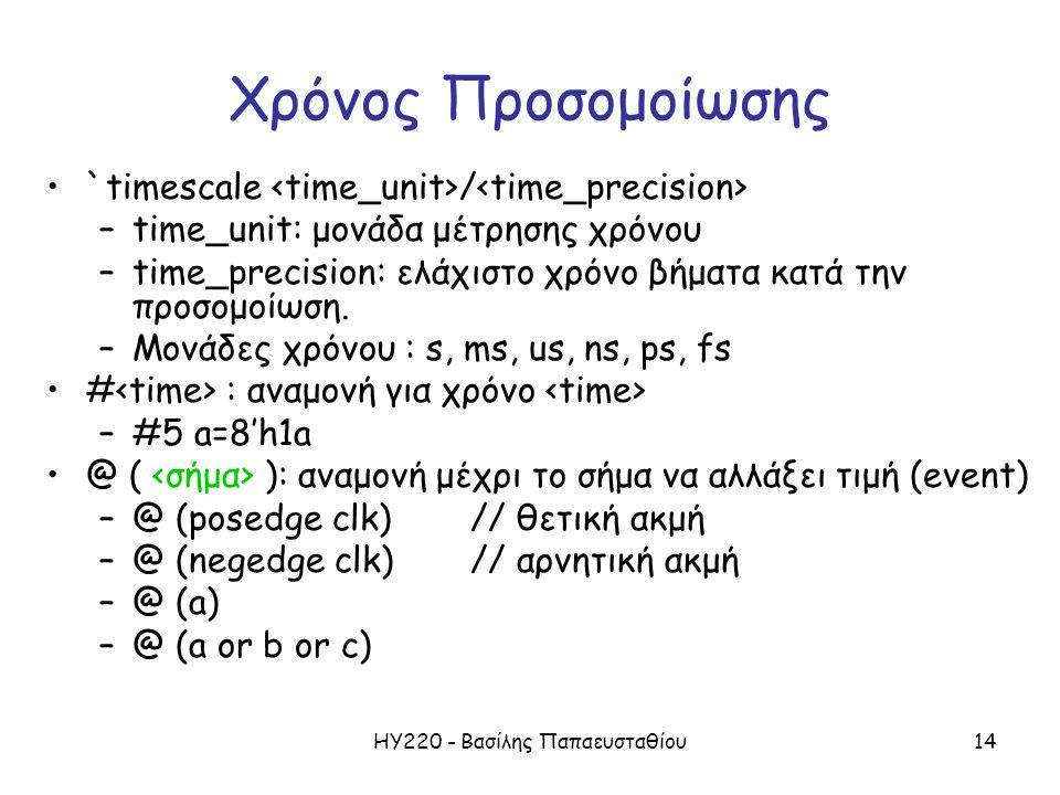 ΗΥ220 - Βασίλης Παπαευσταθίου14 Χρόνος Προσομοίωσης `timescale / –time_unit: μονάδα μέτρησης χρόνου –time_precision: ελάχιστο χρόνο βήματα κατά την πρ
