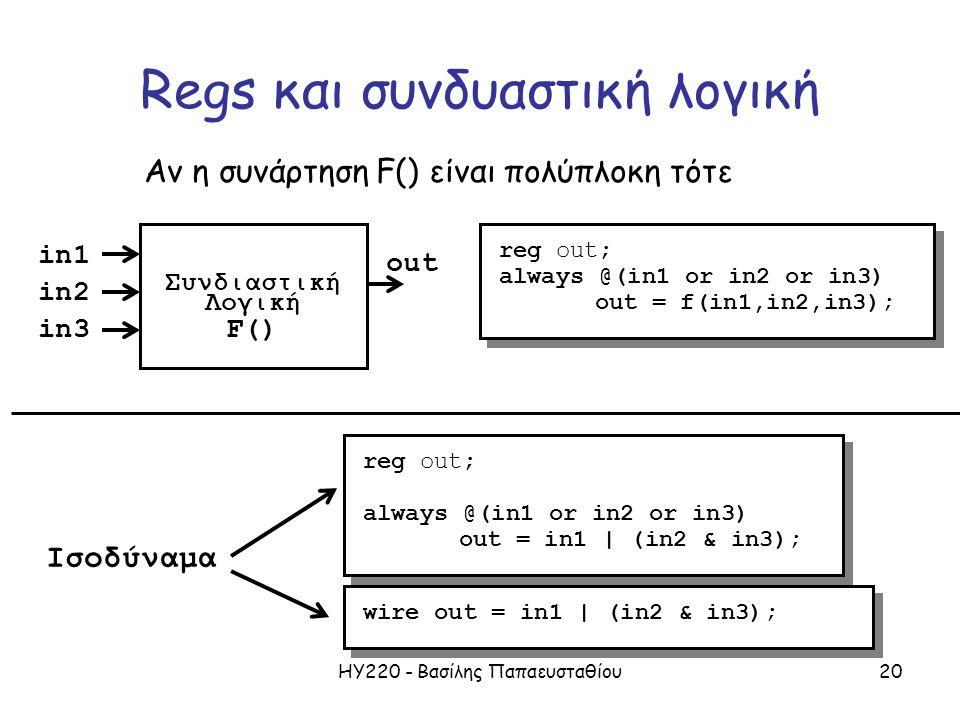 ΗΥ220 - Βασίλης Παπαευσταθίου20 Regs και συνδυαστική λογική reg out; always @(in1 or in2 or in3) out = in1 | (in2 & in3); reg out; always @(in1 or in2 or in3) out = in1 | (in2 & in3); reg out; always @(in1 or in2 or in3) out = f(in1,in2,in3); reg out; always @(in1 or in2 or in3) out = f(in1,in2,in3); wire out = in1 | (in2 & in3); Αν η συνάρτηση F() είναι πολύπλοκη τότε Ισοδύναμα Συνδιαστική Λογική F() in1 in2 in3 out