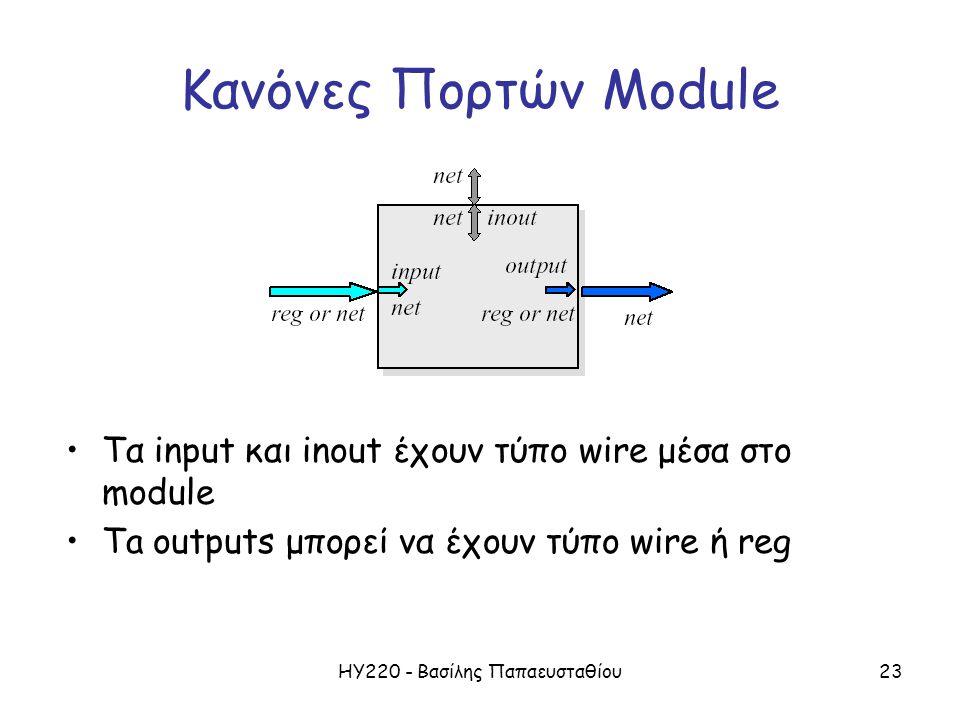 ΗΥ220 - Βασίλης Παπαευσταθίου23 Κανόνες Πορτών Module Τα input και inout έχουν τύπο wire μέσα στο module Ta outputs μπορεί να έχουν τύπο wire ή reg