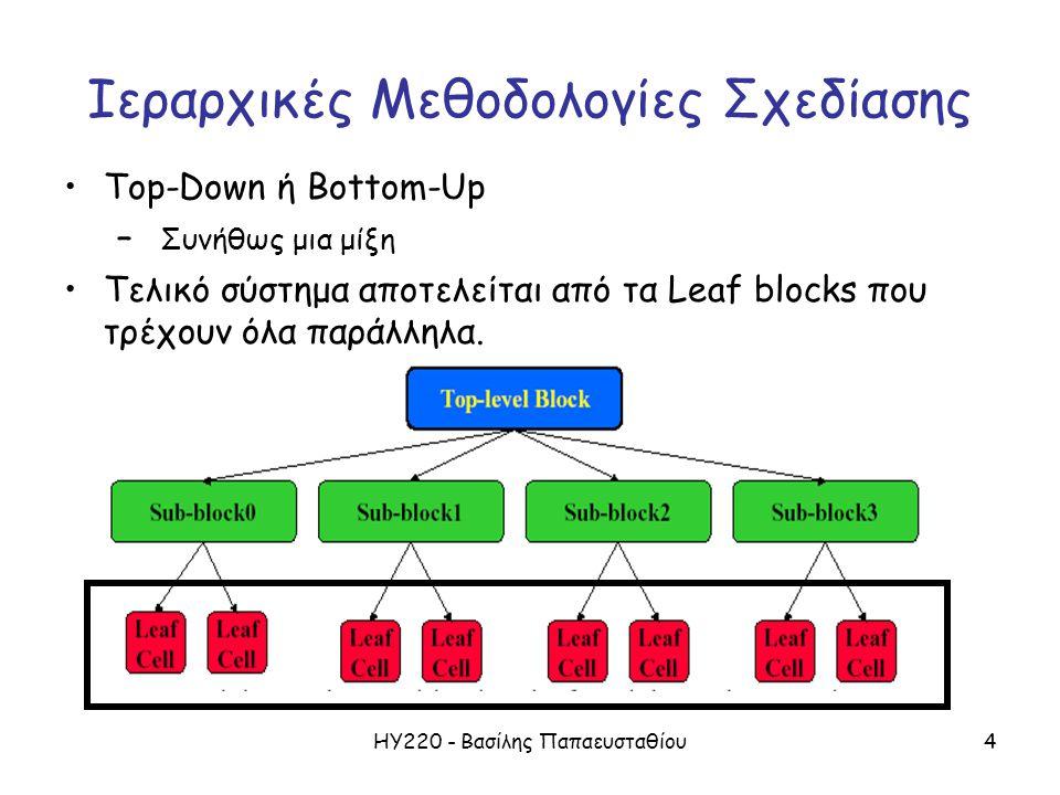 ΗΥ220 - Βασίλης Παπαευσταθίου4 Ιεραρχικές Μεθοδολογίες Σχεδίασης Top-Down ή Bottom-Up – Συνήθως μια μίξη Τελικό σύστημα αποτελείται από τα Leaf blocks που τρέχουν όλα παράλληλα.