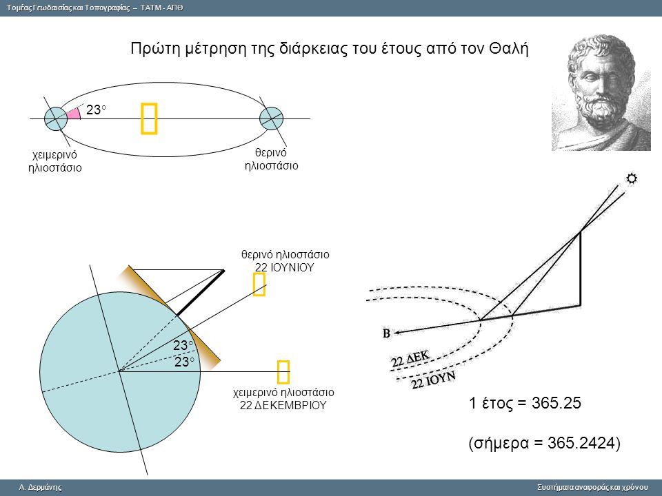 Tομέας Γεωδαισίας και Τοπογραφίας – ΤΑΤΜ - ΑΠΘ A. ΔερμάνηςΣυστήματα αναφοράς και χρόνου A. Δερμάνης Συστήματα αναφοράς και χρόνου   Πρώτη μέτρηση τη