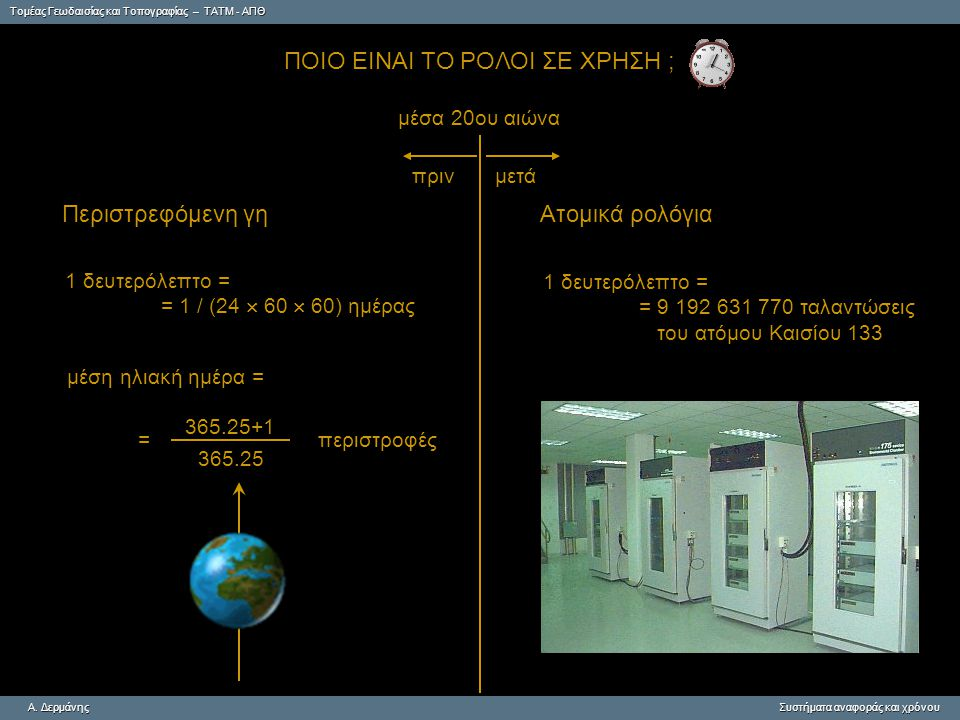 Tομέας Γεωδαισίας και Τοπογραφίας – ΤΑΤΜ - ΑΠΘ A. ΔερμάνηςΣυστήματα αναφοράς και χρόνου A. Δερμάνης Συστήματα αναφοράς και χρόνου ΠΟΙΟ ΕΙΝΑΙ ΤΟ ΡΟΛΟΙ