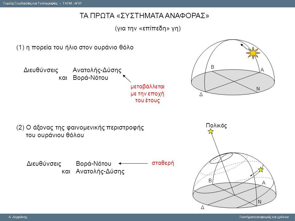 Tομέας Γεωδαισίας και Τοπογραφίας – ΤΑΤΜ - ΑΠΘ A. ΔερμάνηςΣυστήματα αναφοράς και χρόνου A. Δερμάνης Συστήματα αναφοράς και χρόνου (1) η πορεία του ήλι