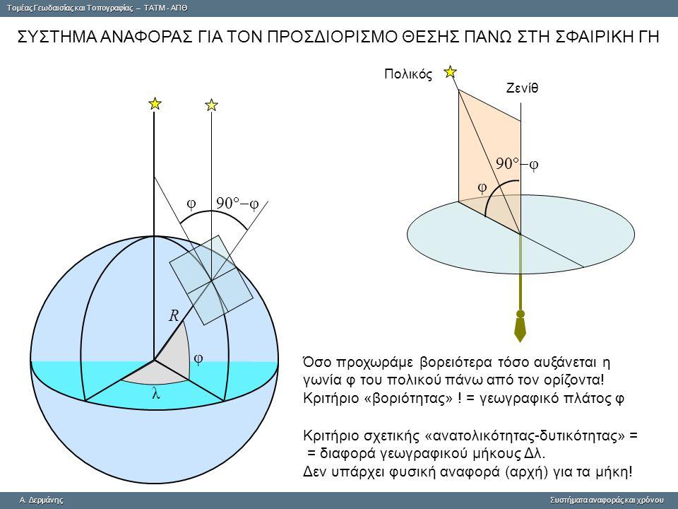 Tομέας Γεωδαισίας και Τοπογραφίας – ΤΑΤΜ - ΑΠΘ A. ΔερμάνηςΣυστήματα αναφοράς και χρόνου A. Δερμάνης Συστήματα αναφοράς και χρόνου ΣΥΣΤΗΜΑ ΑΝΑΦΟΡΑΣ ΓΙΑ
