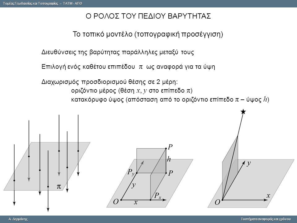 Tομέας Γεωδαισίας και Τοπογραφίας – ΤΑΤΜ - ΑΠΘ A. ΔερμάνηςΣυστήματα αναφοράς και χρόνου A. Δερμάνης Συστήματα αναφοράς και χρόνου Ο ΡΟΛΟΣ ΤΟΥ ΠΕΔΙΟΥ Β