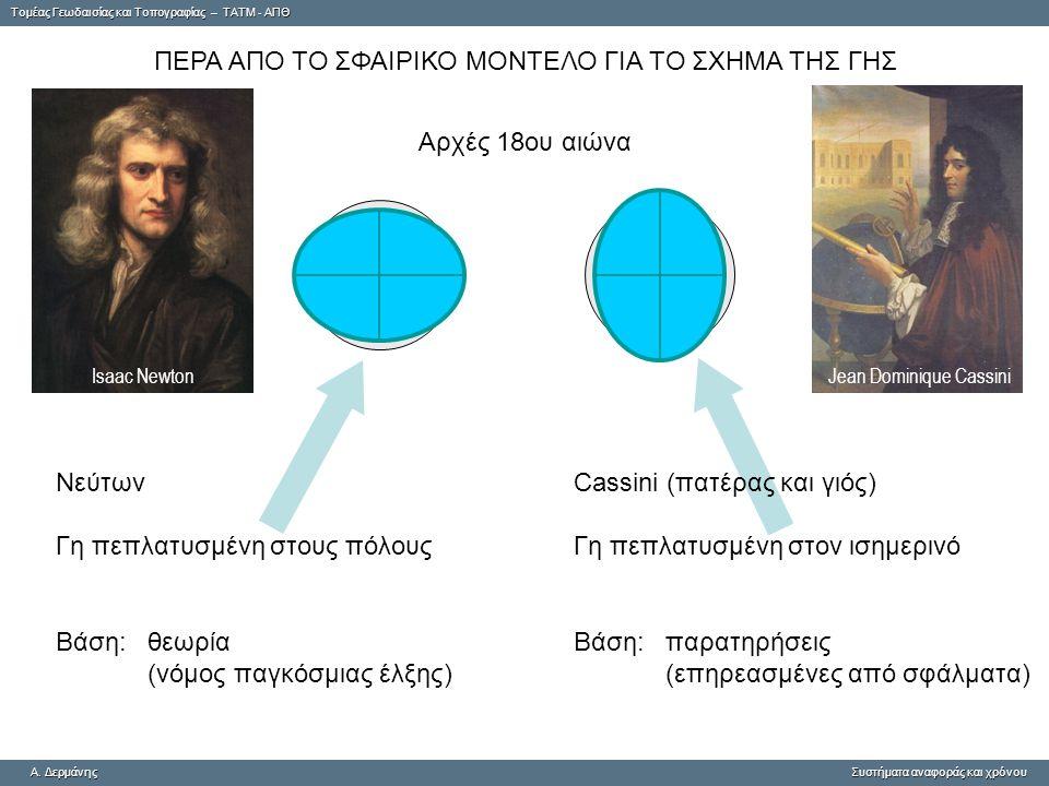 Tομέας Γεωδαισίας και Τοπογραφίας – ΤΑΤΜ - ΑΠΘ A. ΔερμάνηςΣυστήματα αναφοράς και χρόνου A. Δερμάνης Συστήματα αναφοράς και χρόνου Isaac Newton Jean Do