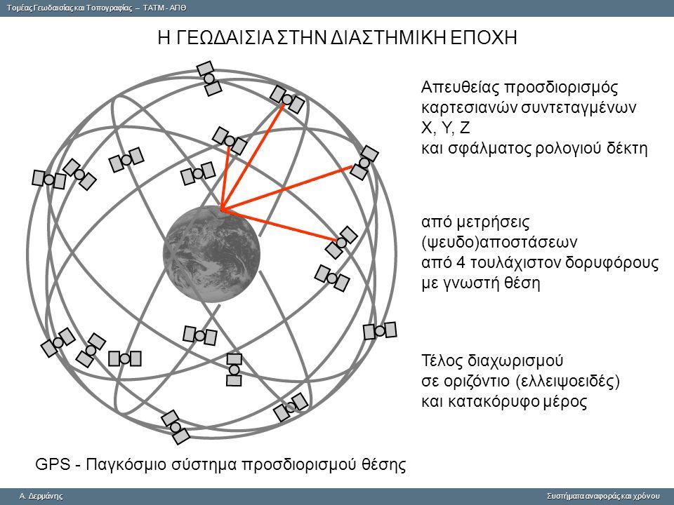 Tομέας Γεωδαισίας και Τοπογραφίας – ΤΑΤΜ - ΑΠΘ A. ΔερμάνηςΣυστήματα αναφοράς και χρόνου A. Δερμάνης Συστήματα αναφοράς και χρόνου Η ΓΕΩΔΑΙΣΙΑ ΣΤΗΝ ΔΙΑ