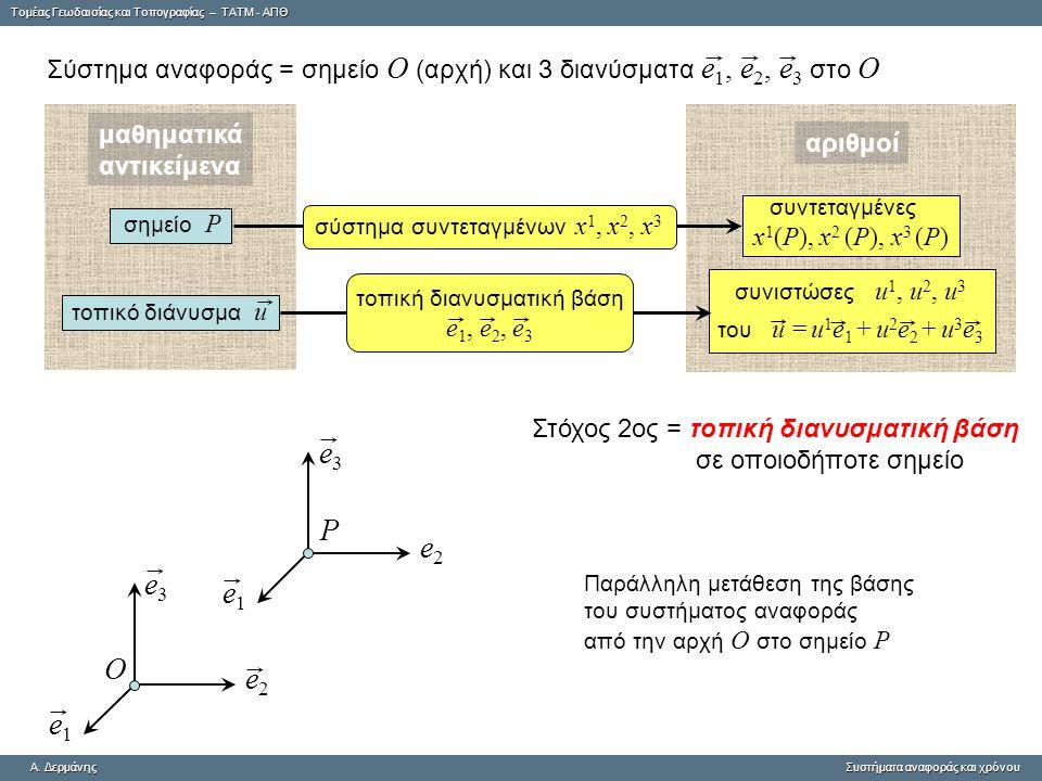 Tομέας Γεωδαισίας και Τοπογραφίας – ΤΑΤΜ - ΑΠΘ A. ΔερμάνηςΣυστήματα αναφοράς και χρόνου A. Δερμάνης Συστήματα αναφοράς και χρόνου e2e2 e3e3 e1e1 συνισ
