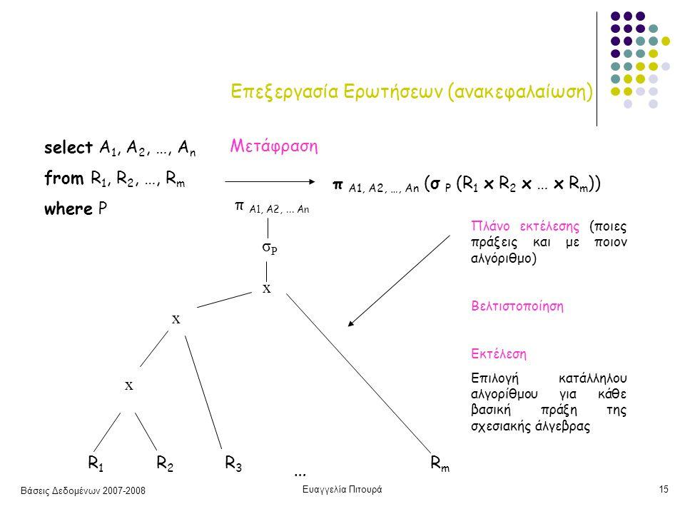Βάσεις Δεδομένων 2007-2008 Ευαγγελία Πιτουρά15 Επεξεργασία Ερωτήσεων (ανακεφαλαίωση) select A 1, A 2, …, A n from R 1, R 2, …, R m where P π A1, A2, …, An (σ P (R 1 x R 2 x … x R m )) Μετάφραση R1 R2R3…RmR1 R2R3…Rm Πλάνο εκτέλεσης (ποιες πράξεις και με ποιον αλγόριθμο) Βελτιστοποίηση Εκτέλεση Επιλογή κατάλληλου αλγορίθμου για κάθε βασική πράξη της σχεσιακής άλγεβρας x x x σPσP π Α1, Α2,...
