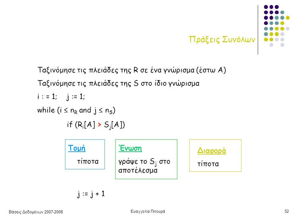 Βάσεις Δεδομένων 2007-2008 Ευαγγελία Πιτουρά52 Πράξεις Συνόλων Ταξινόμησε τις πλειάδες της R σε ένα γνώρισμα (έστω Α) Ταξινόμησε τις πλειάδες της S στο ίδιο γνώρισμα i : = 1; j := 1; while (i  n R and j  n S ) if (R i [A] > S j [Α]) Τομή τίποτα Ένωση γράψε το S j στο αποτέλεσμα Διαφορά τίποτα j := j + 1